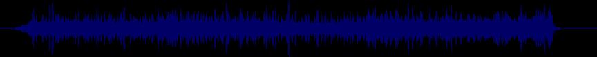 waveform of track #23939
