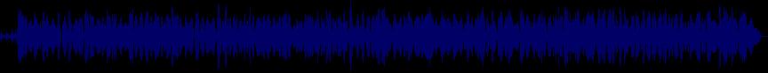 waveform of track #23950