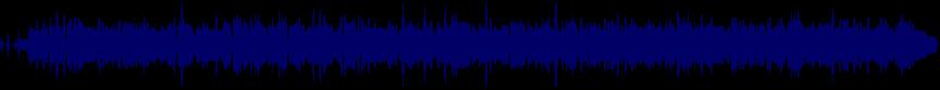 waveform of track #23951