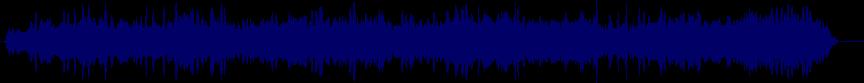 waveform of track #23963
