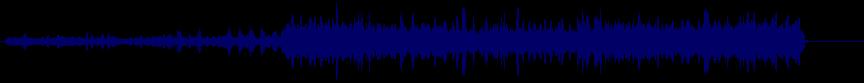 waveform of track #23964
