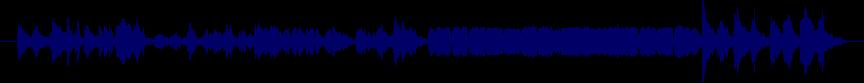 waveform of track #23968