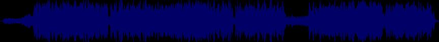 waveform of track #23983