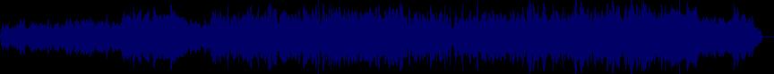 waveform of track #24015
