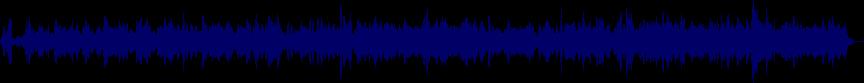 waveform of track #24027