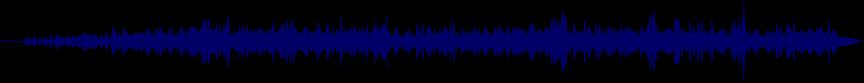 waveform of track #24031