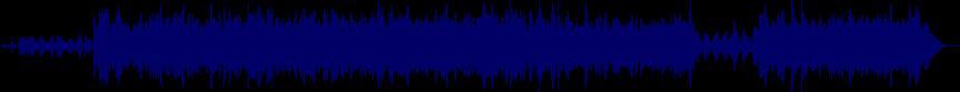 waveform of track #24114