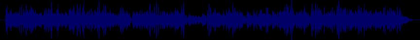 waveform of track #24121