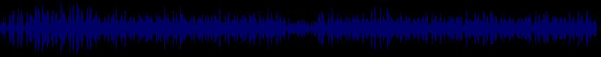 waveform of track #24127