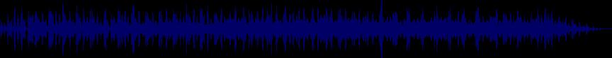 waveform of track #24145