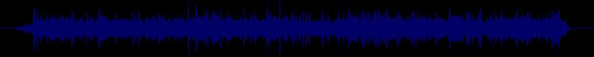 waveform of track #24157