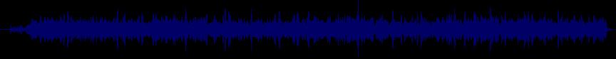 waveform of track #24162