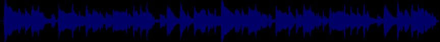 waveform of track #24170