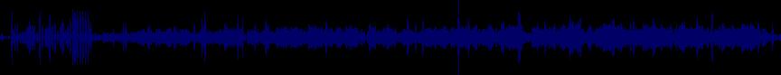 waveform of track #24171