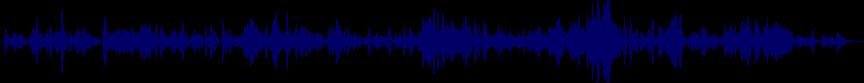 waveform of track #24172