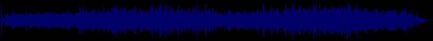 waveform of track #24179