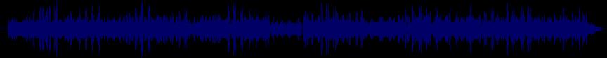 waveform of track #24188