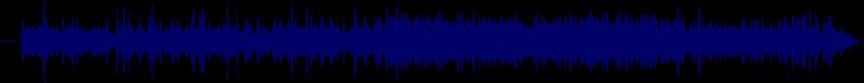 waveform of track #24190