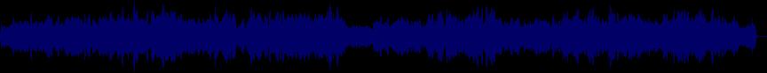 waveform of track #24195
