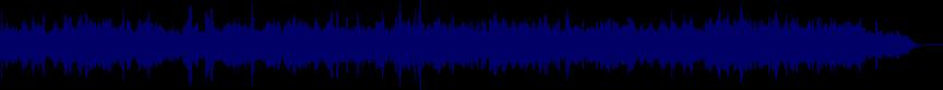 waveform of track #24204
