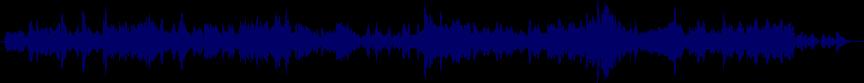waveform of track #24205