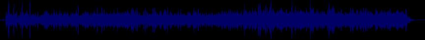 waveform of track #24220