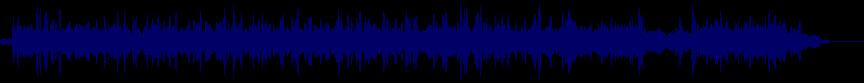 waveform of track #24222