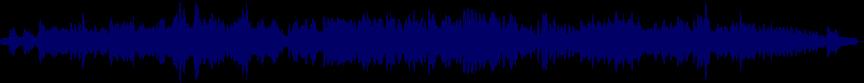 waveform of track #24223