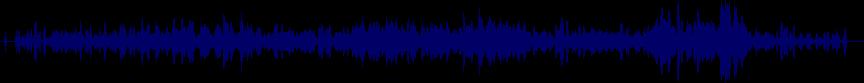 waveform of track #24234