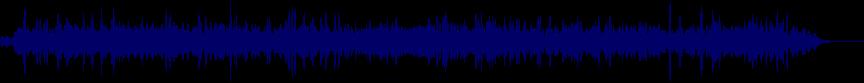 waveform of track #24236