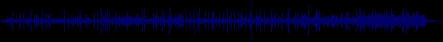 waveform of track #24238