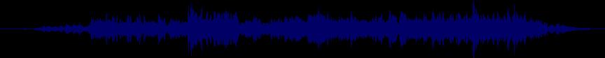 waveform of track #24249