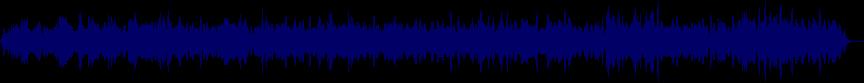 waveform of track #24250
