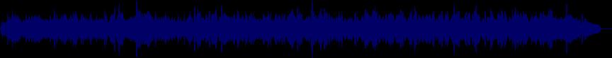 waveform of track #24251