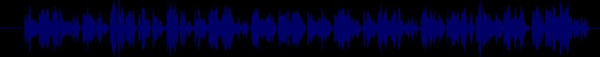 waveform of track #24253