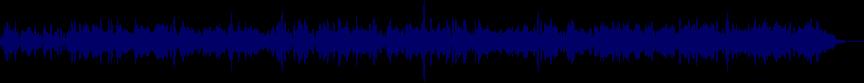 waveform of track #24258