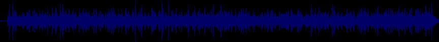 waveform of track #24266