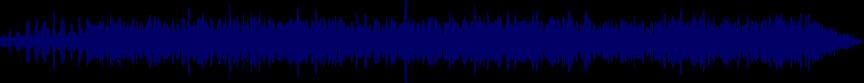 waveform of track #24283
