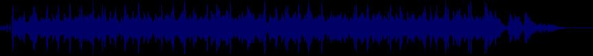 waveform of track #24287