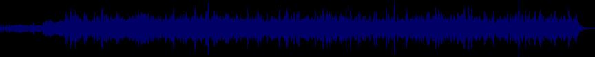 waveform of track #24295