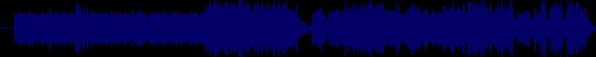waveform of track #24304