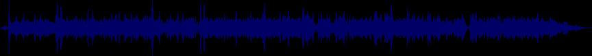 waveform of track #24309