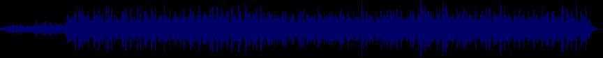 waveform of track #24310