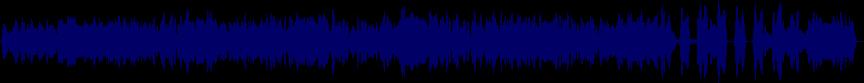 waveform of track #24332