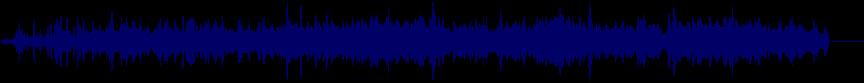 waveform of track #24363
