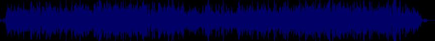 waveform of track #24366