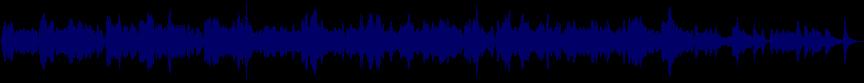 waveform of track #24368