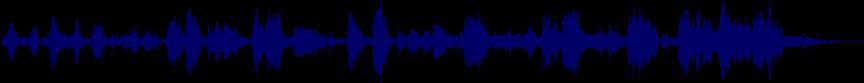 waveform of track #24378