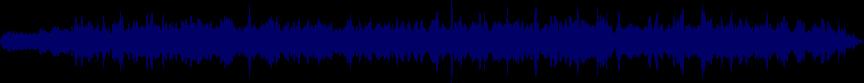 waveform of track #24388