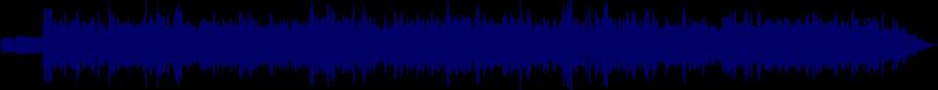 waveform of track #24395